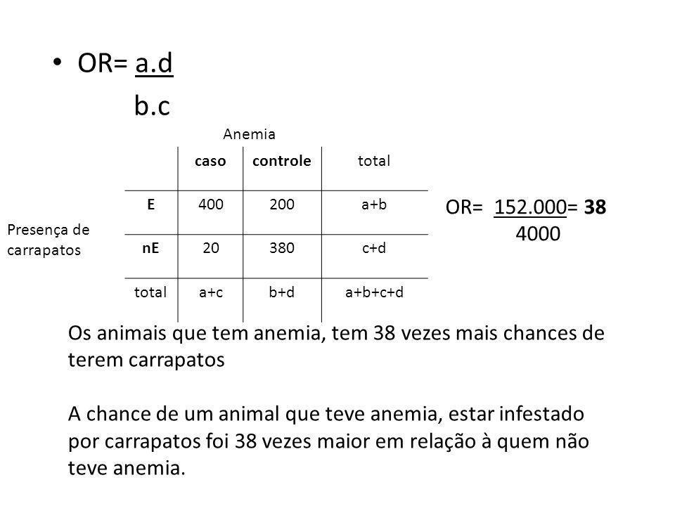 OR= a.d b.c. Anemia. caso. controle. total. E. 400. 200. a+b. nE. 20. 380. c+d. a+c. b+d.