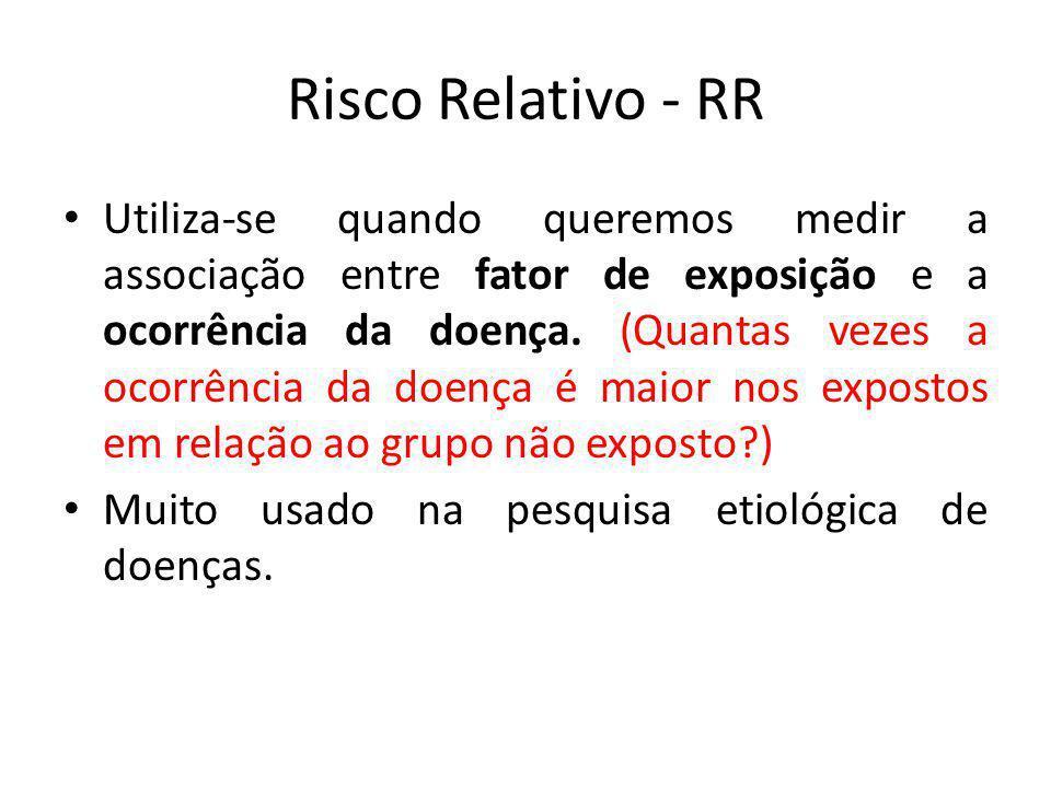 Risco Relativo - RR