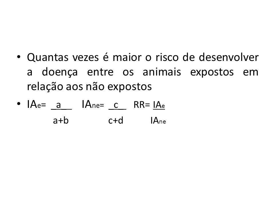IAe= _a_ IAne= _c_ RR= IAe
