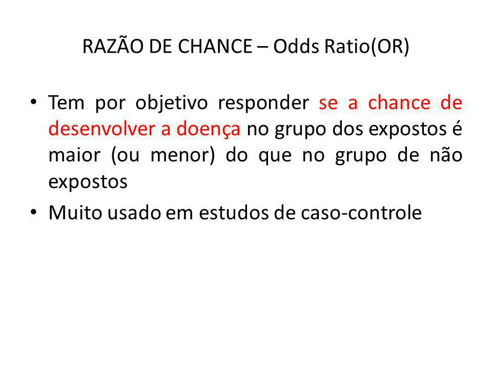 RAZÃO DE CHANCE – Odds Ratio(OR)