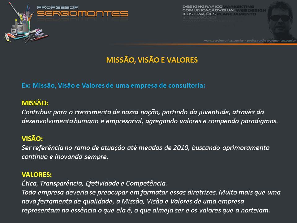 MISSÃO, VISÃO E VALORES Ex: Missão, Visão e Valores de uma empresa de consultoria: MISSÃO: