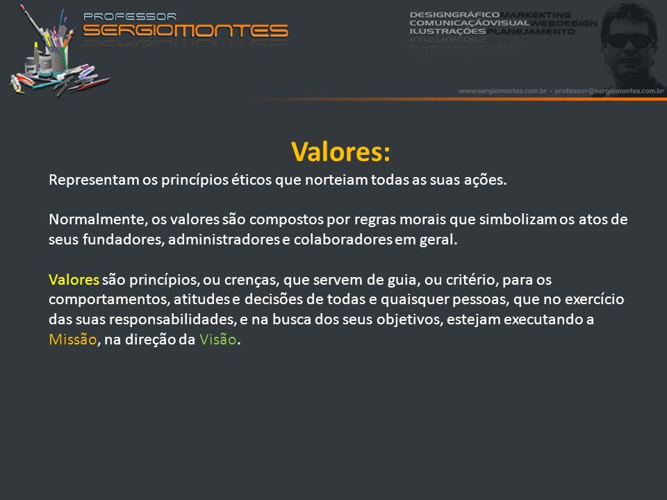 Valores: Representam os princípios éticos que norteiam todas as suas ações.