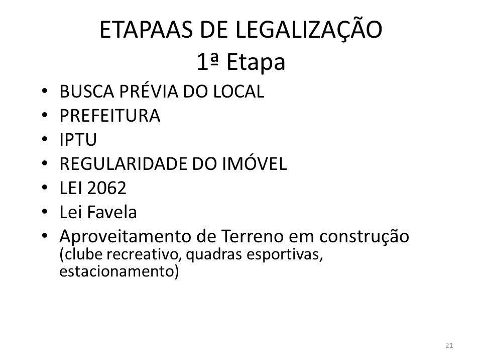 ETAPAAS DE LEGALIZAÇÃO 1ª Etapa