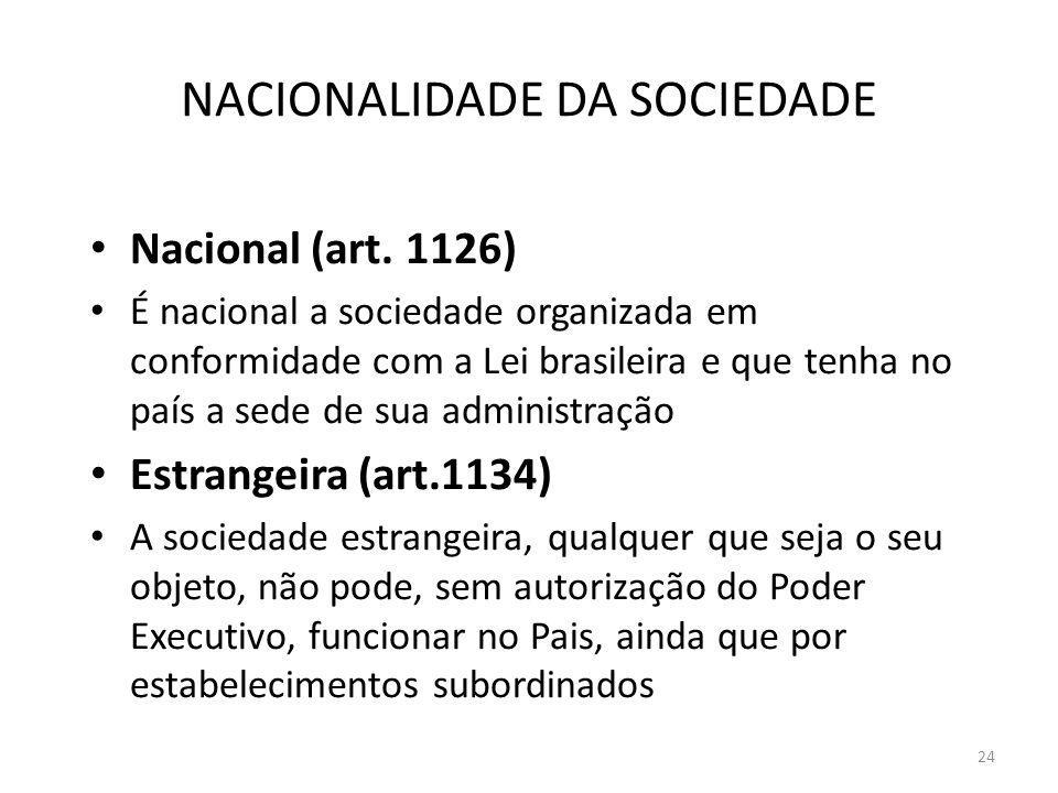 NACIONALIDADE DA SOCIEDADE