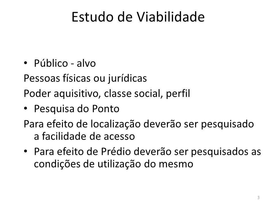 Estudo de Viabilidade Público - alvo Pessoas físicas ou jurídicas