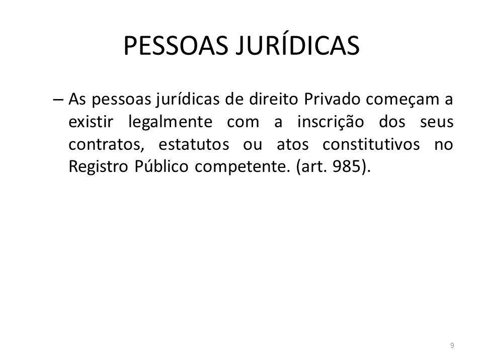PESSOAS JURÍDICAS