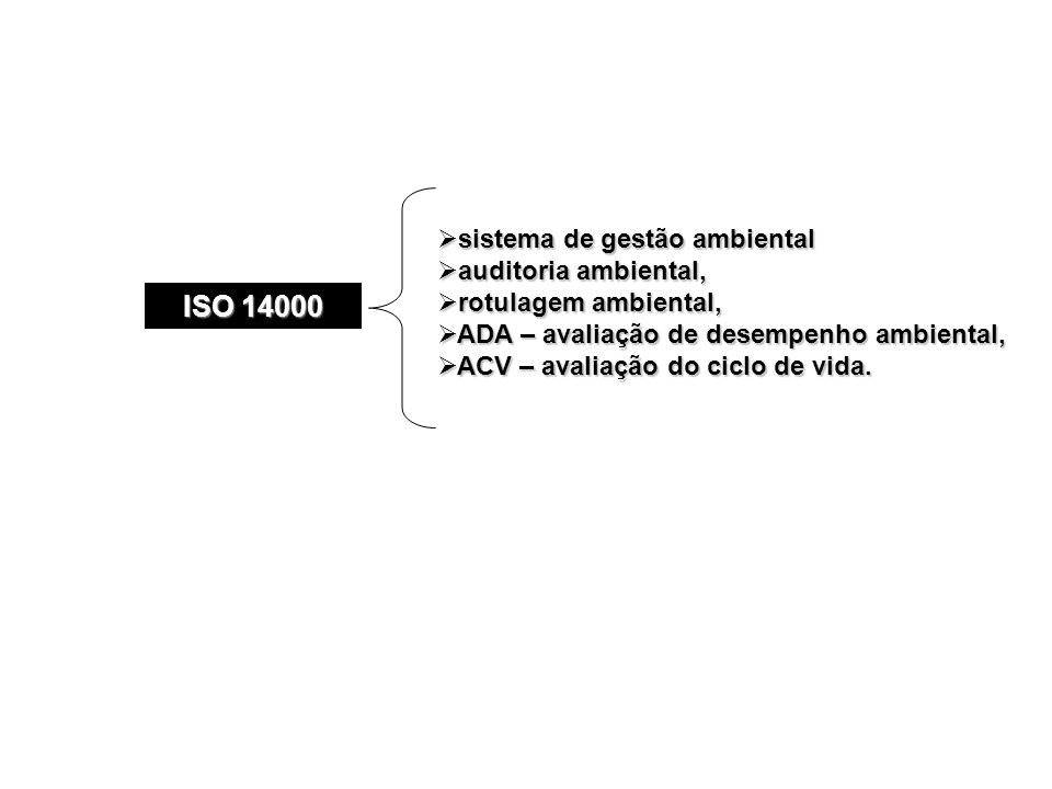 ISO 14000 sistema de gestão ambiental auditoria ambiental,