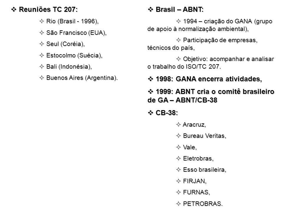 1998: GANA encerra atividades,