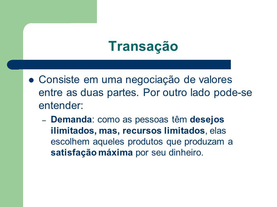 Transação Consiste em uma negociação de valores entre as duas partes. Por outro lado pode-se entender: