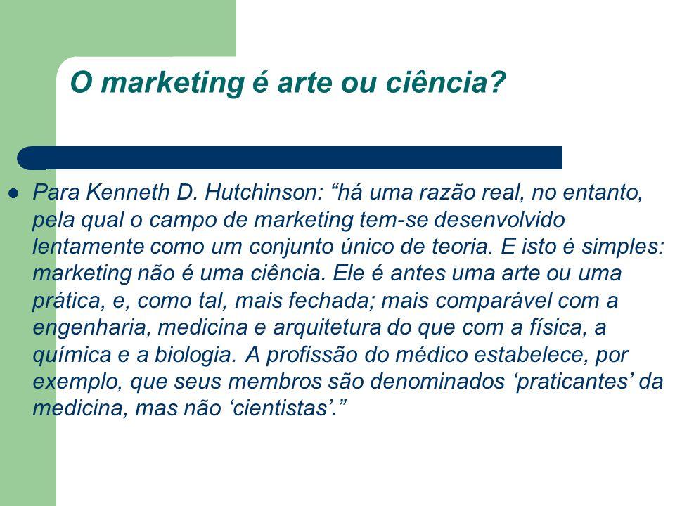 O marketing é arte ou ciência