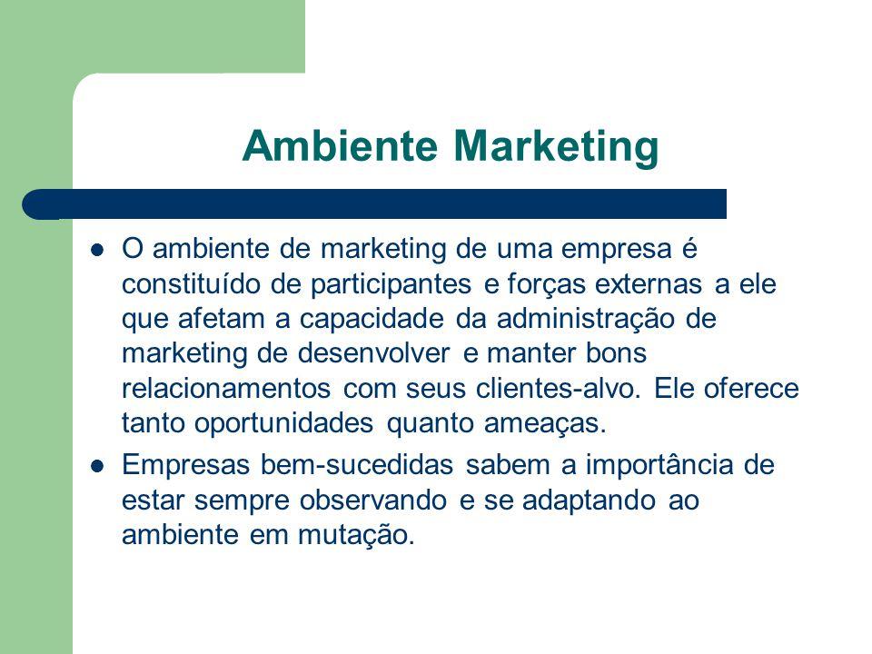 Ambiente Marketing