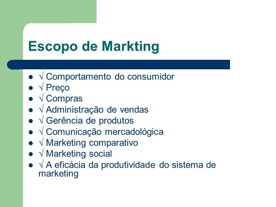 Escopo de Markting  Comportamento do consumidor  Preço  Compras