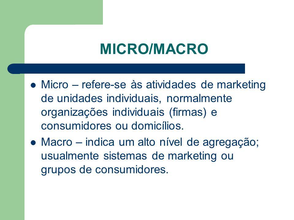 MICRO/MACRO