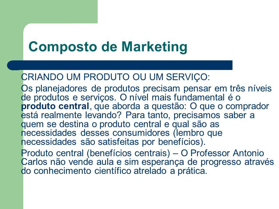 Composto de Marketing CRIANDO UM PRODUTO OU UM SERVIÇO: