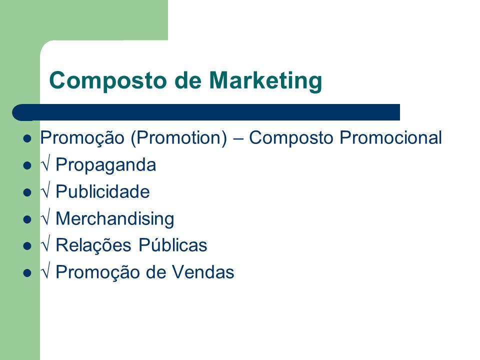 Composto de Marketing Promoção (Promotion) – Composto Promocional