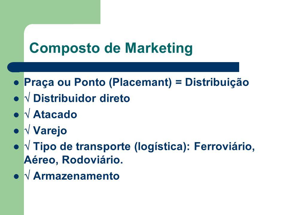 Composto de Marketing Praça ou Ponto (Placemant) = Distribuição