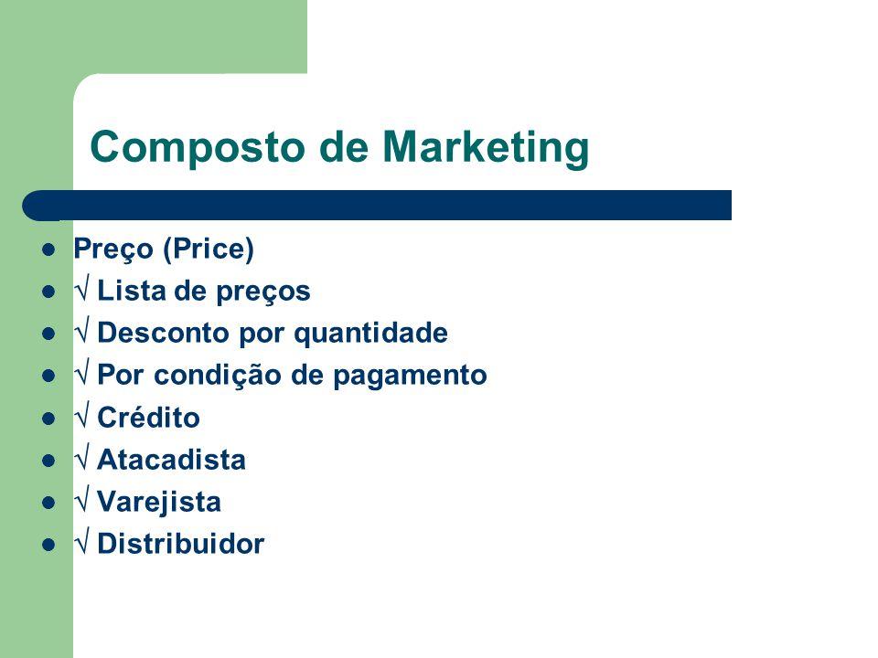 Composto de Marketing Preço (Price)  Lista de preços