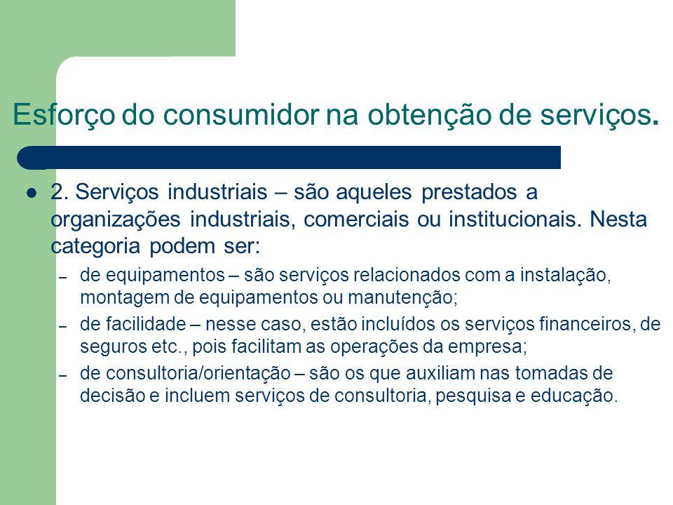 Esforço do consumidor na obtenção de serviços.