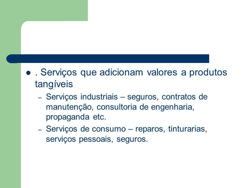 . Serviços que adicionam valores a produtos tangíveis
