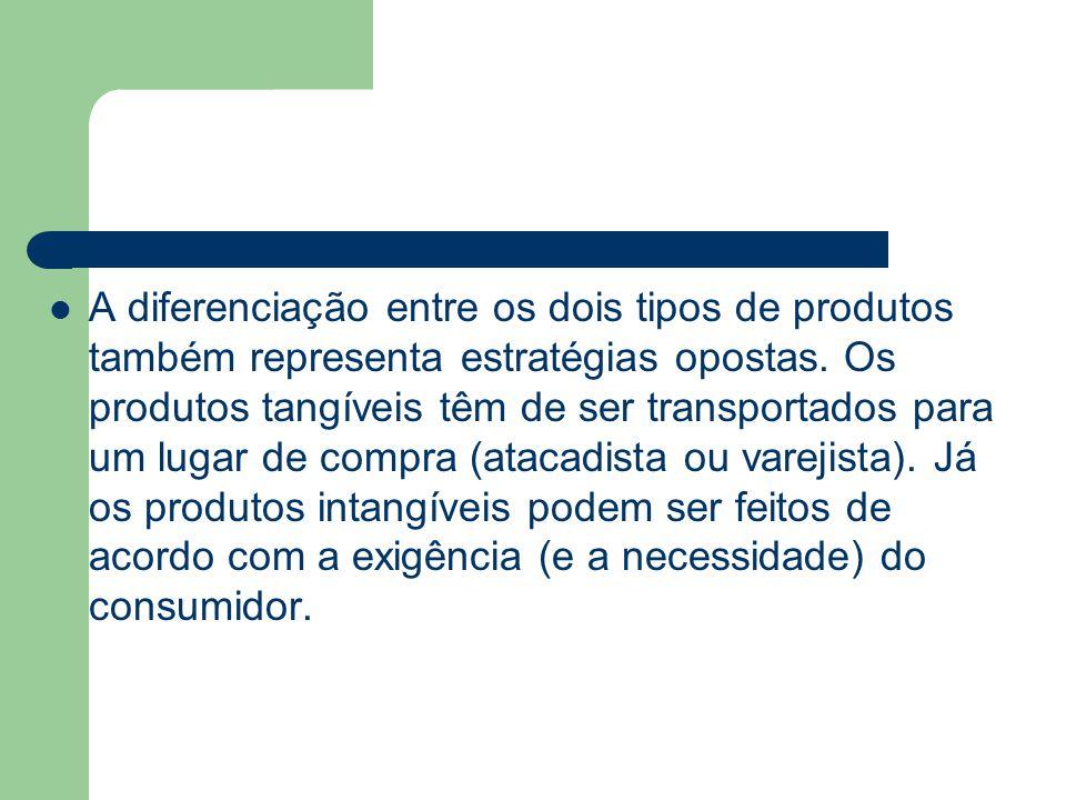 A diferenciação entre os dois tipos de produtos também representa estratégias opostas.