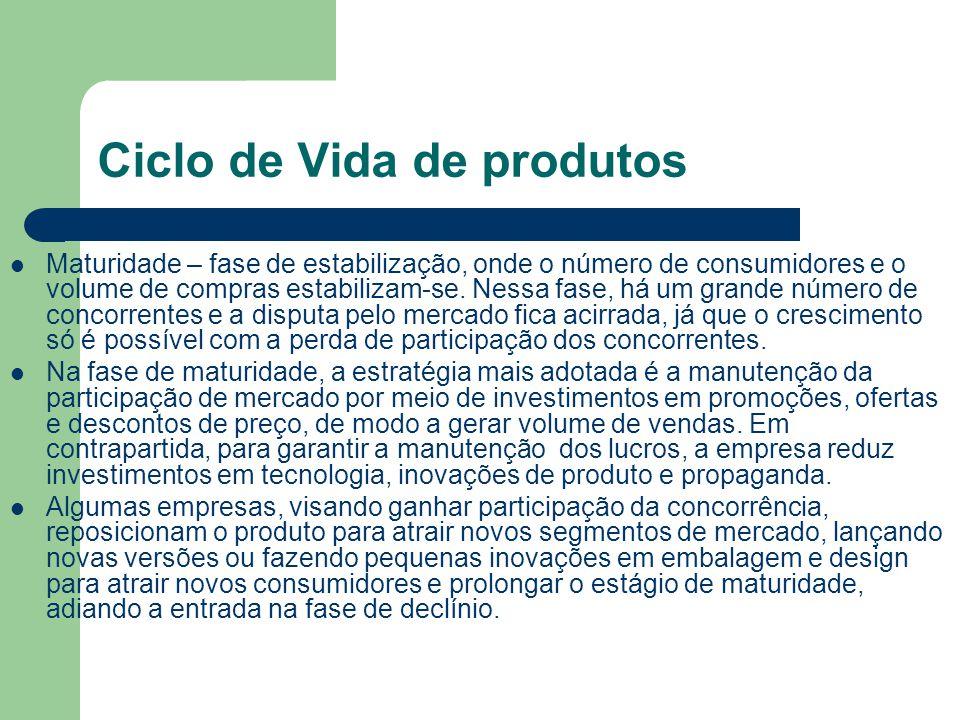Ciclo de Vida de produtos