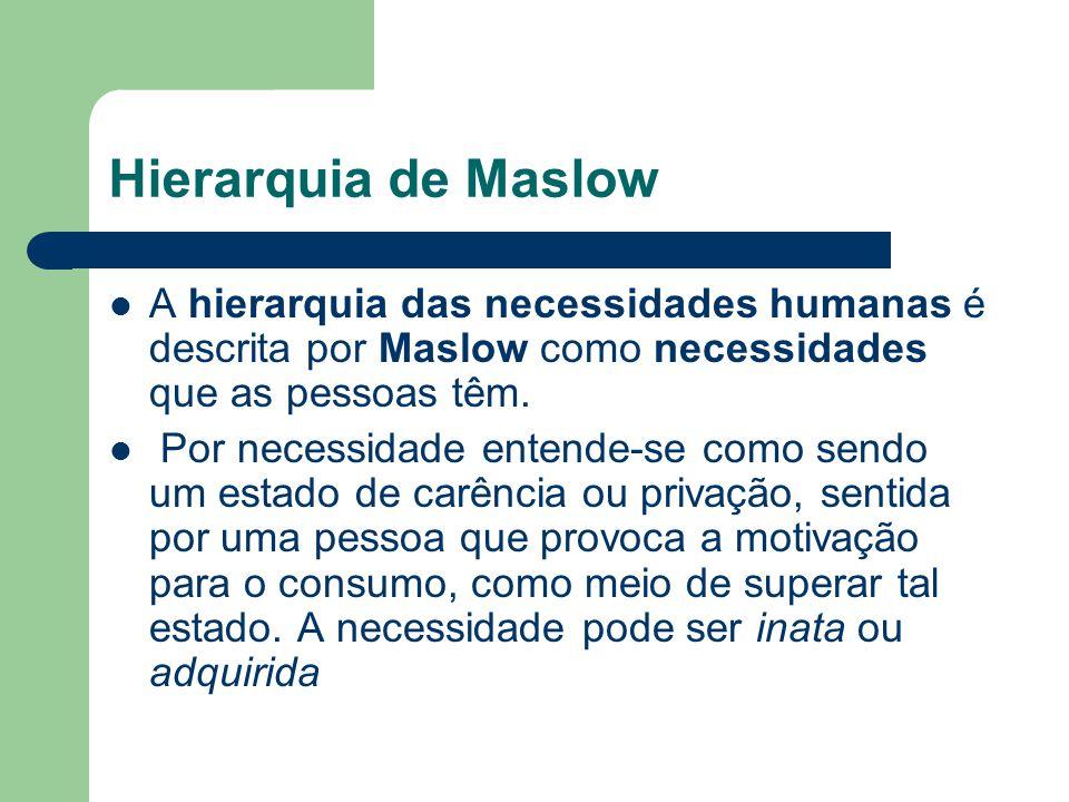 Hierarquia de Maslow A hierarquia das necessidades humanas é descrita por Maslow como necessidades que as pessoas têm.