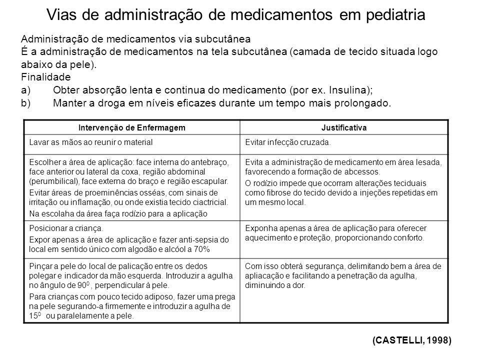 Vias de administração de medicamentos em pediatria