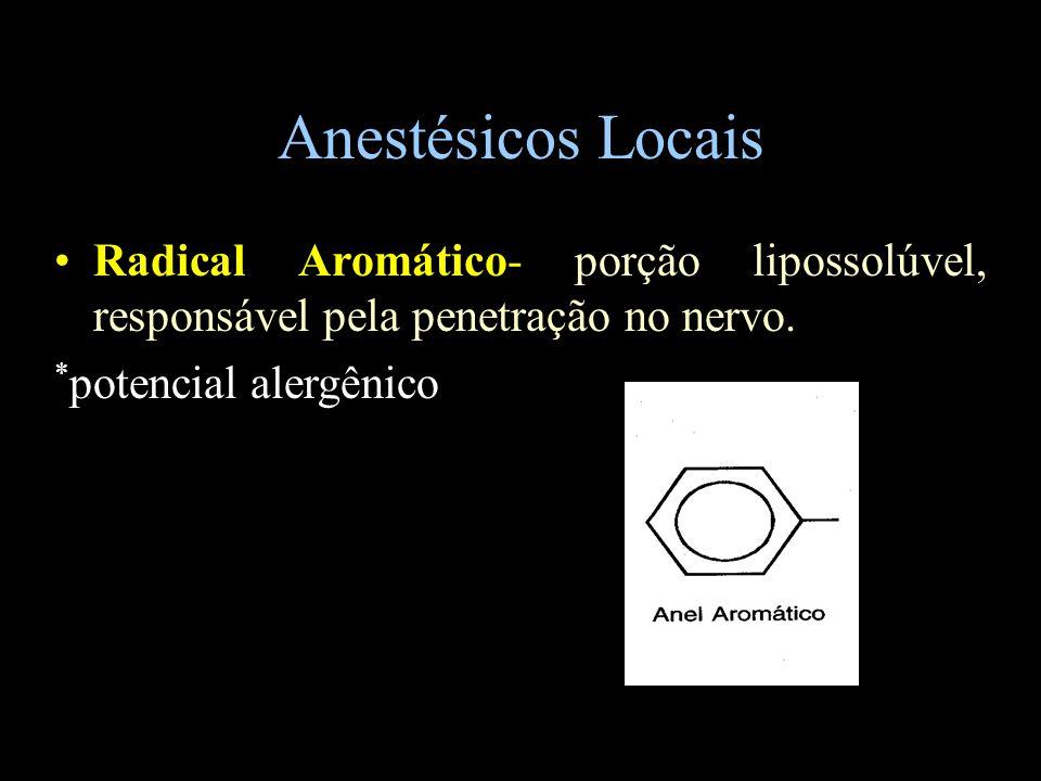 Anestésicos Locais Radical Aromático- porção lipossolúvel, responsável pela penetração no nervo.