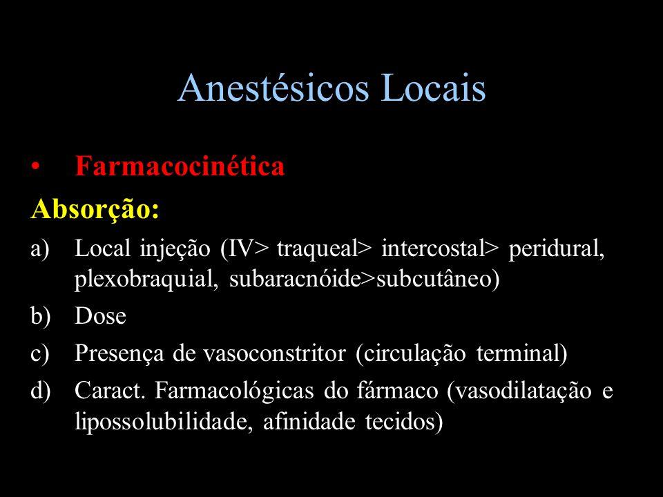 Anestésicos Locais Farmacocinética Absorção: