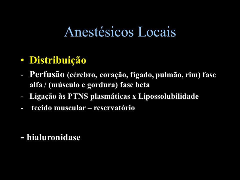 Anestésicos Locais Distribuição - hialuronidase