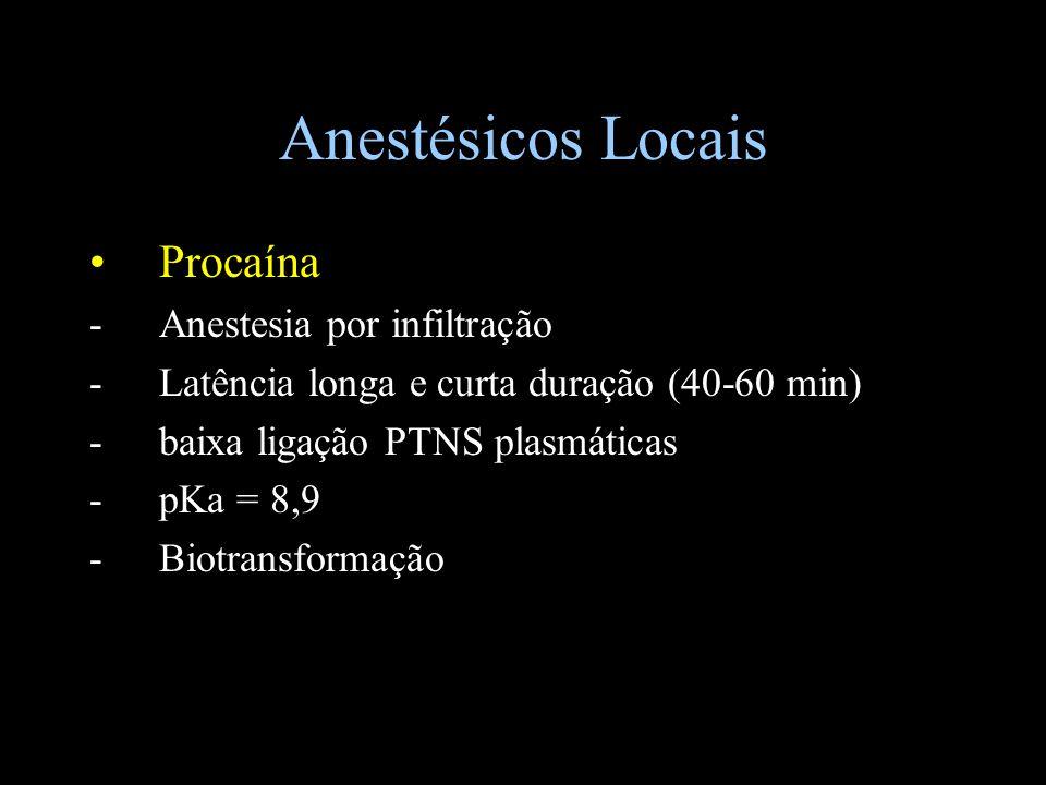 Anestésicos Locais Procaína Anestesia por infiltração