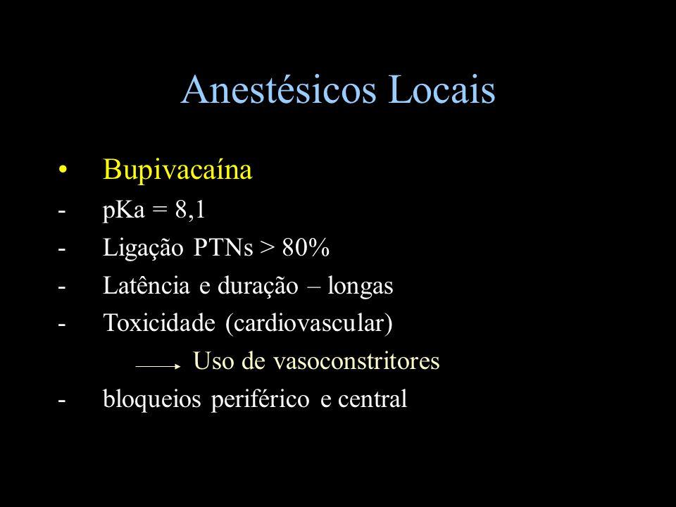 Anestésicos Locais Bupivacaína pKa = 8,1 Ligação PTNs > 80%