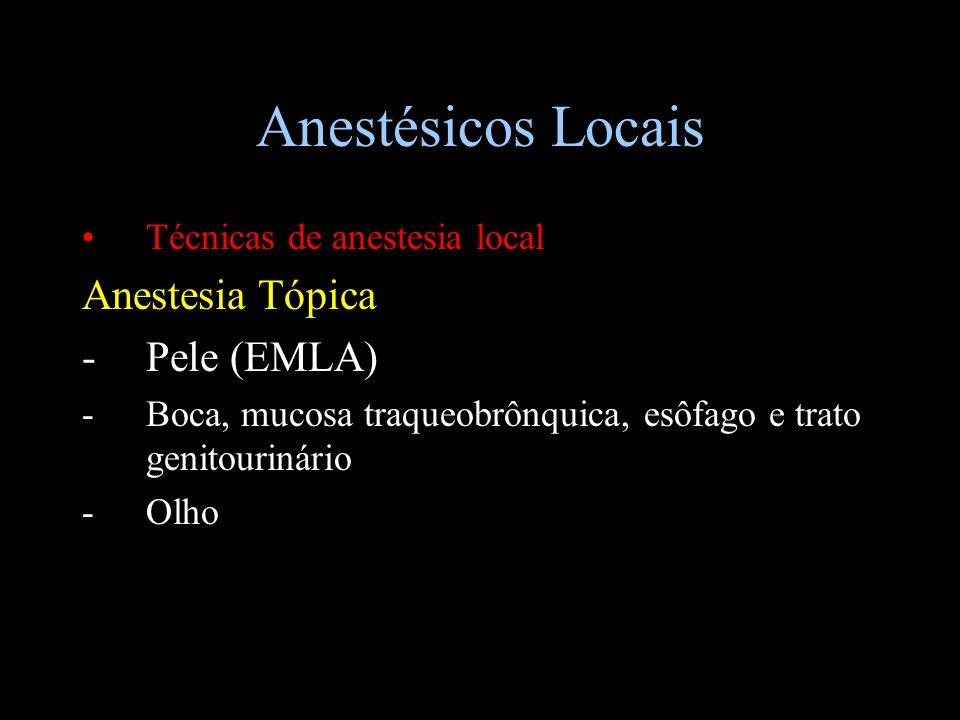 Anestésicos Locais Anestesia Tópica - Pele (EMLA)