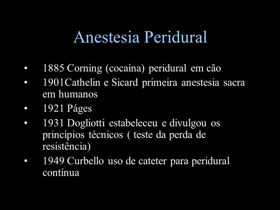 Anestesia Peridural 1885 Corning (cocaína) peridural em cão