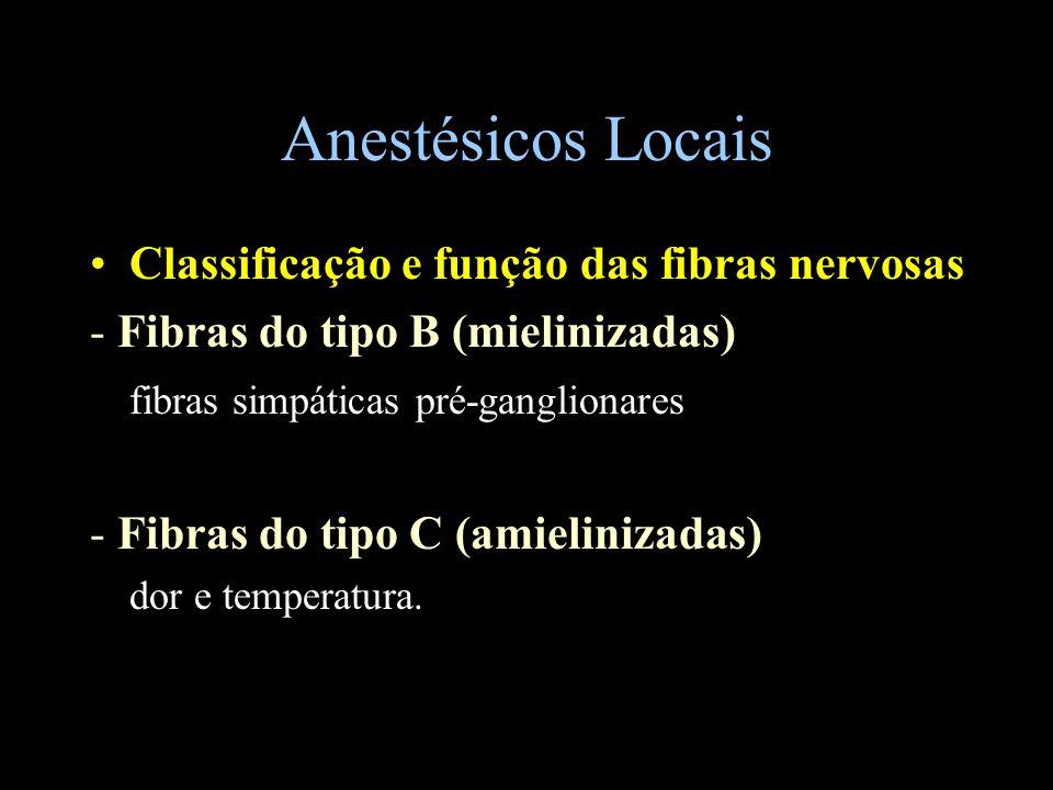 Anestésicos Locais Classificação e função das fibras nervosas