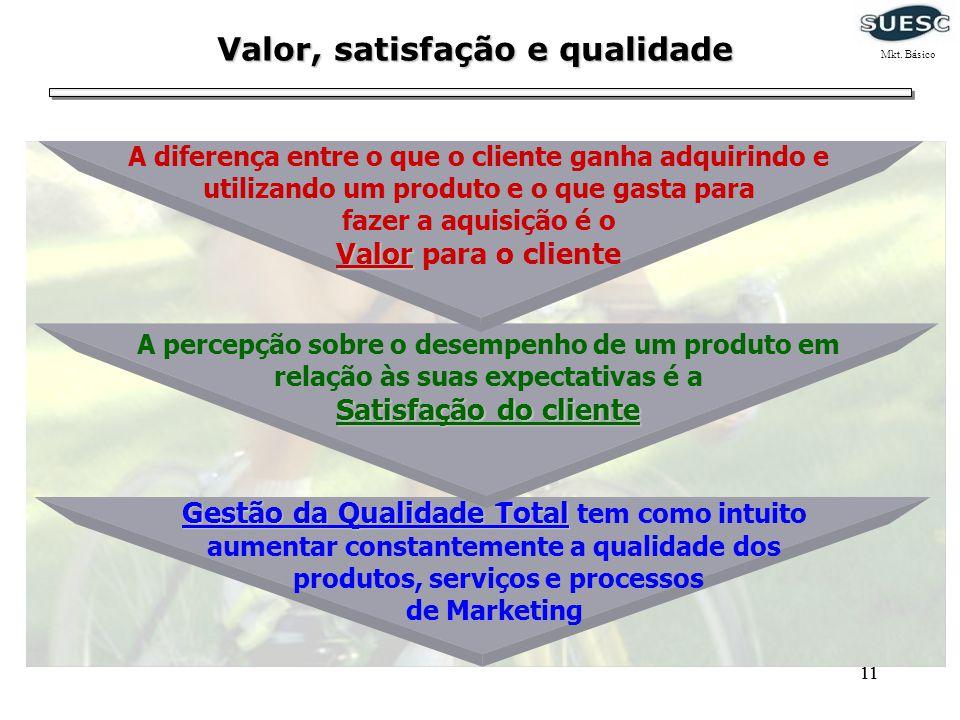 Valor, satisfação e qualidade