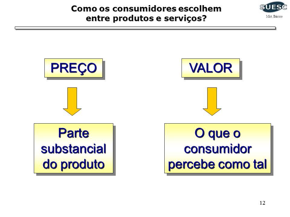 Como os consumidores escolhem entre produtos e serviços