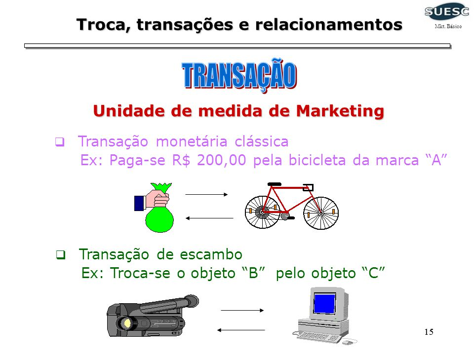 Troca, transações e relacionamentos