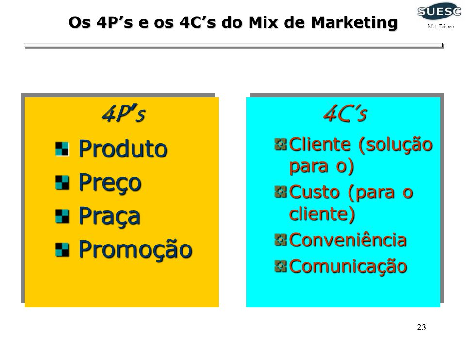 Os 4P's e os 4C's do Mix de Marketing