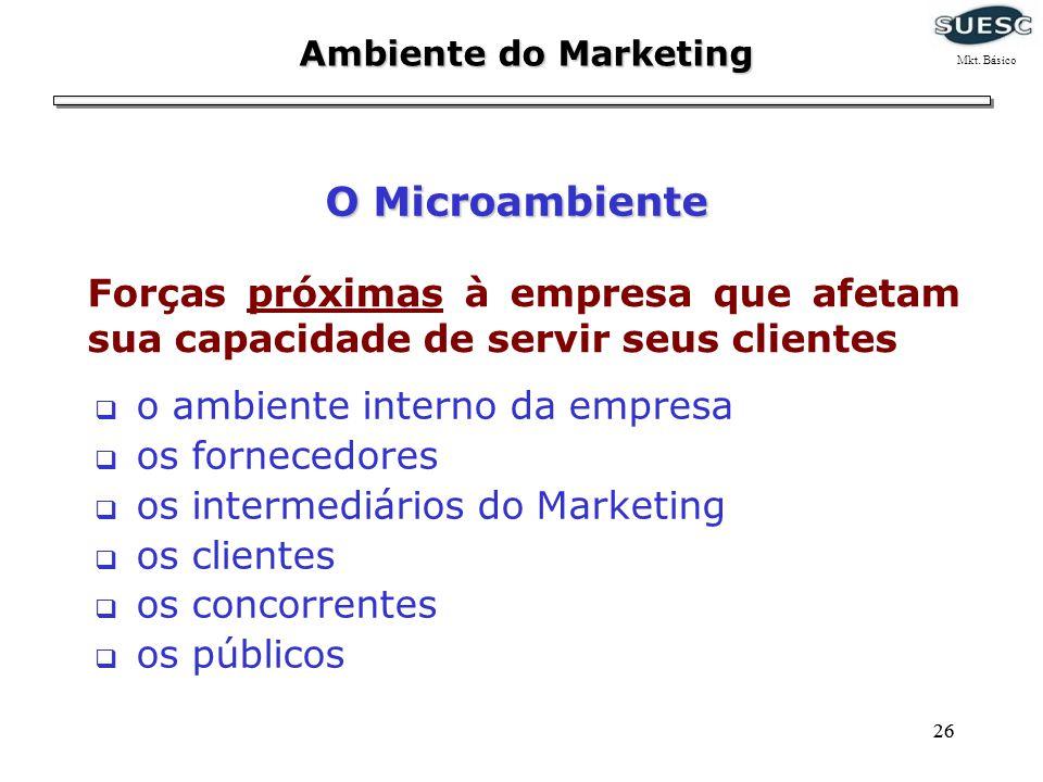 Ambiente do Marketing Mkt. Básico. O Microambiente. Forças próximas à empresa que afetam sua capacidade de servir seus clientes.