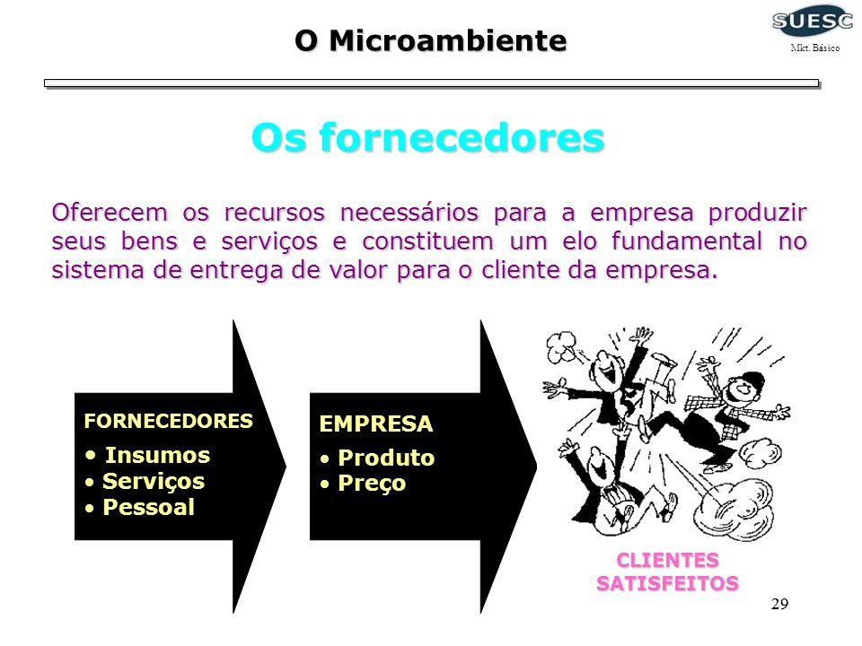 Os fornecedores O Microambiente