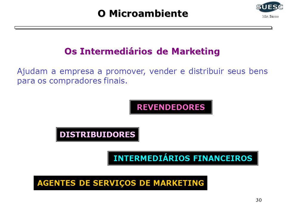 O Microambiente Mkt. Básico. Os Intermediários de Marketing. Ajudam a empresa a promover, vender e distribuir seus bens para os compradores finais.