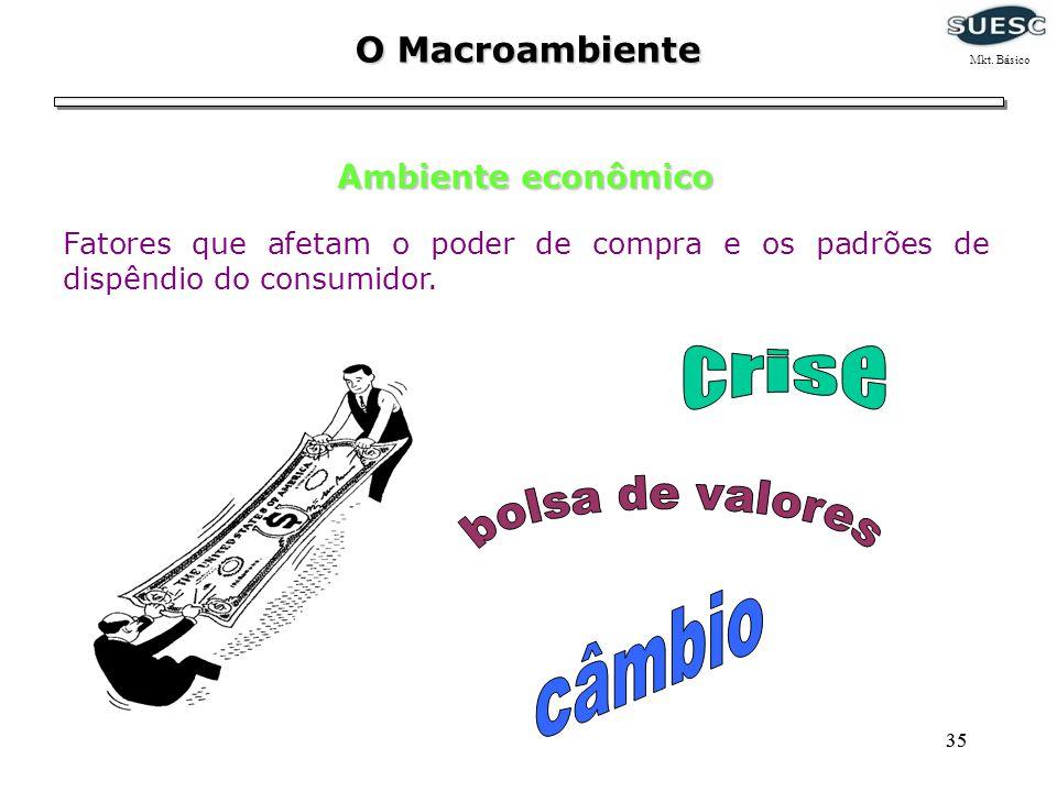 crise bolsa de valores câmbio O Macroambiente