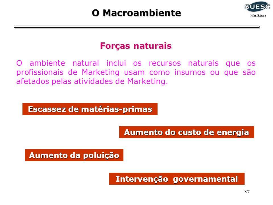 O Macroambiente Mkt. Básico. Forças naturais.