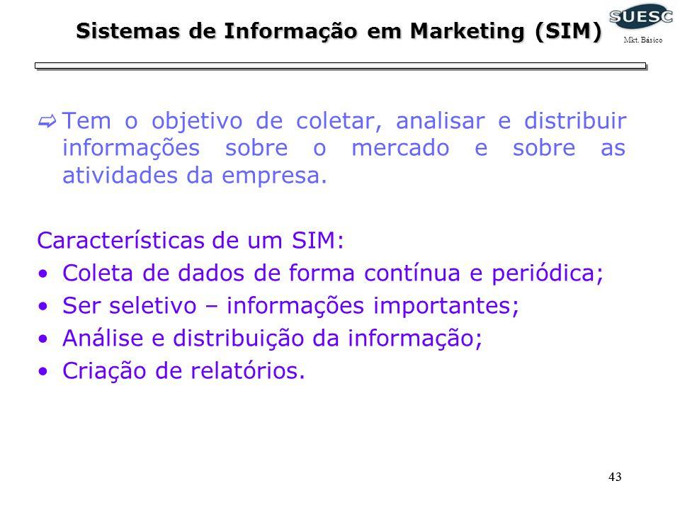 Sistemas de Informação em Marketing (SIM)
