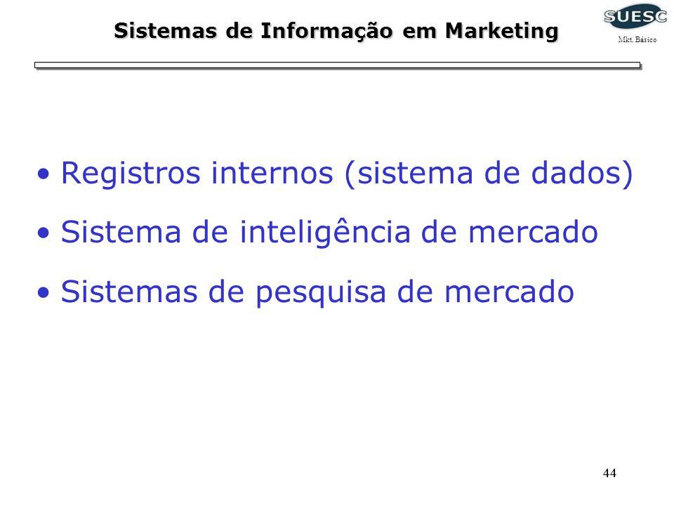 Sistemas de Informação em Marketing