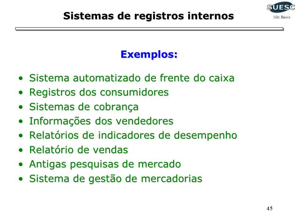 Sistemas de registros internos