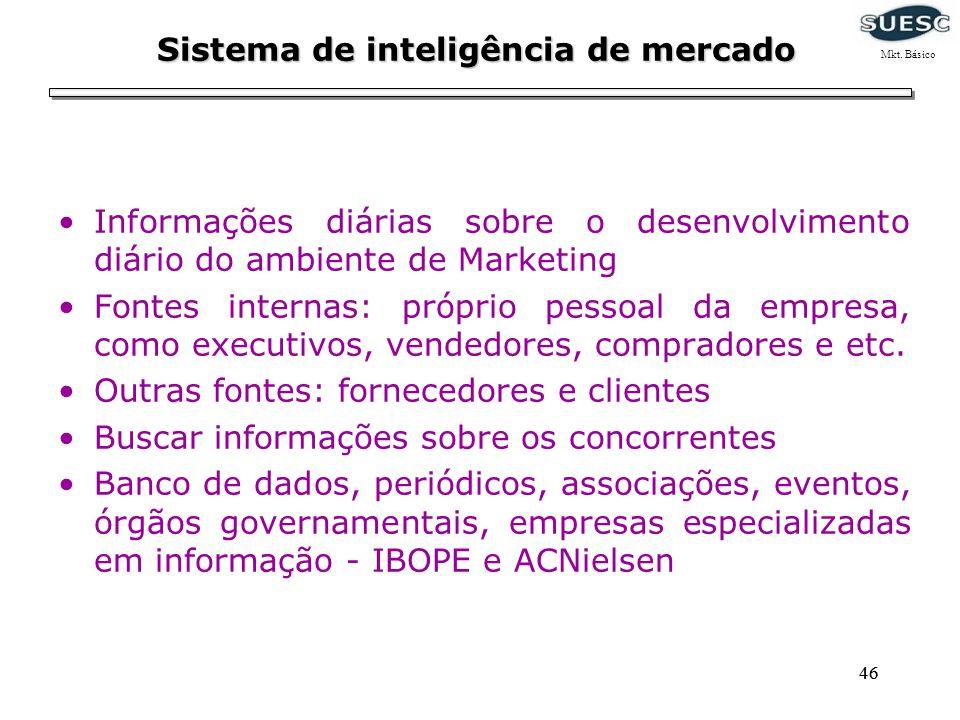 Sistema de inteligência de mercado