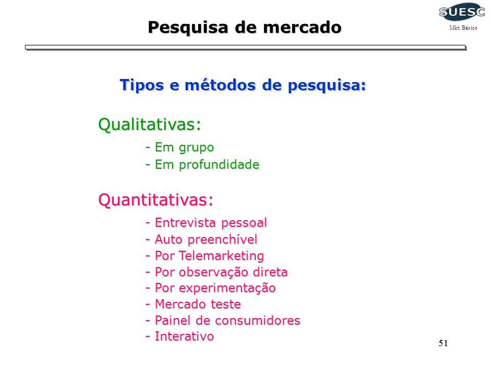 Pesquisa de mercado Qualitativas: - Em grupo Quantitativas: