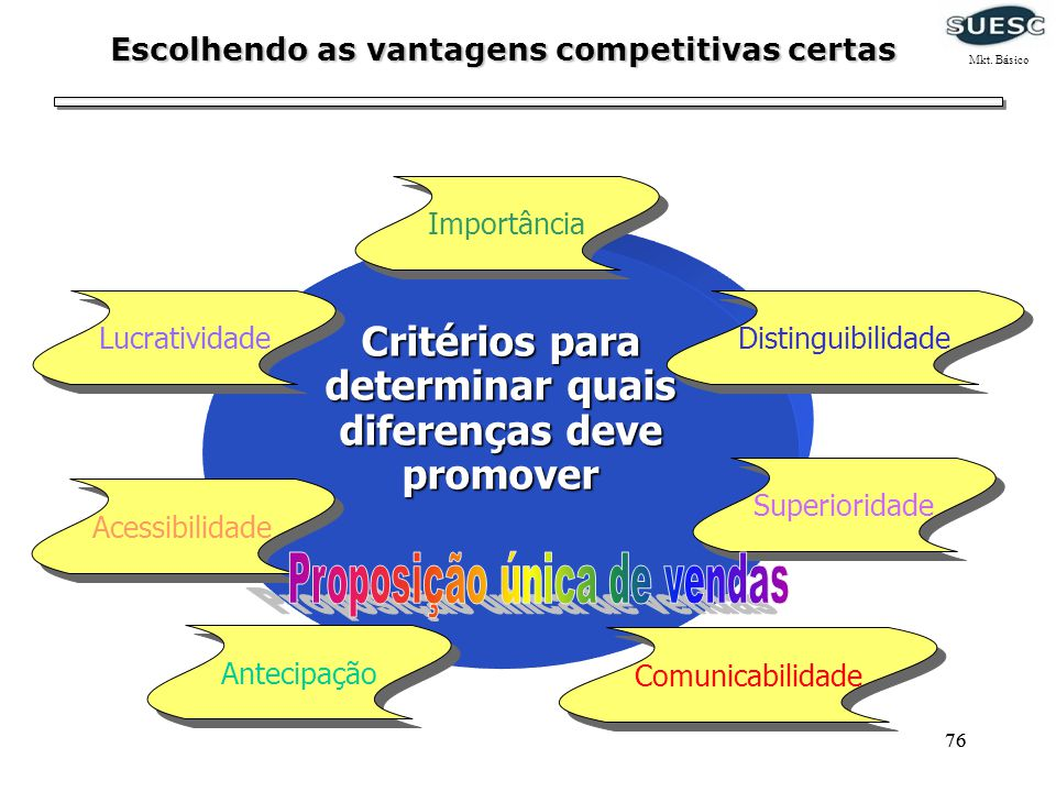 Escolhendo as vantagens competitivas certas